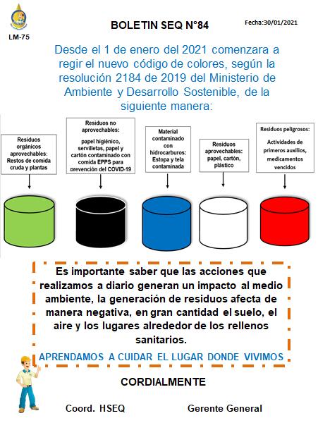 BOLETIN N°84 NUEVO CODIGO DE COLORES PARA LA SEPARACION DE RESIDUOS